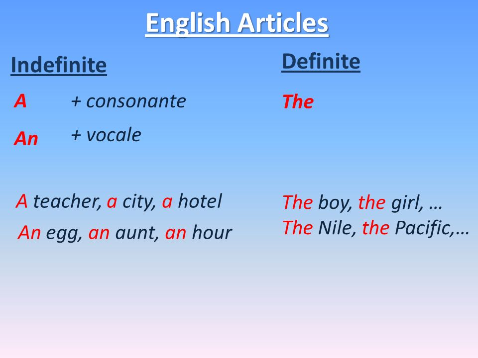 English Articles Definite Indefinite A + consonante The + vocale An