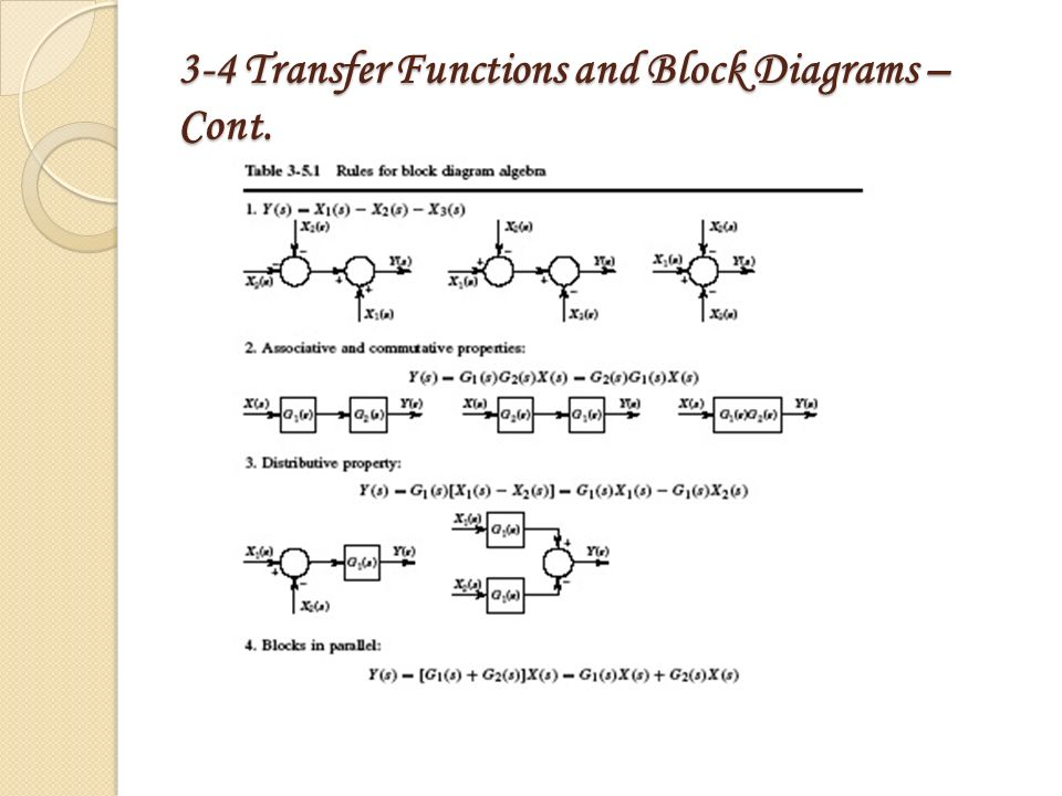 transfer functions The transfer function is a convenient representation of a linear time invariant dynamical system mathematically the transfer function is a function of complex variables for finite dimensional systems the transfer function is simply a rational function of a complex variable.