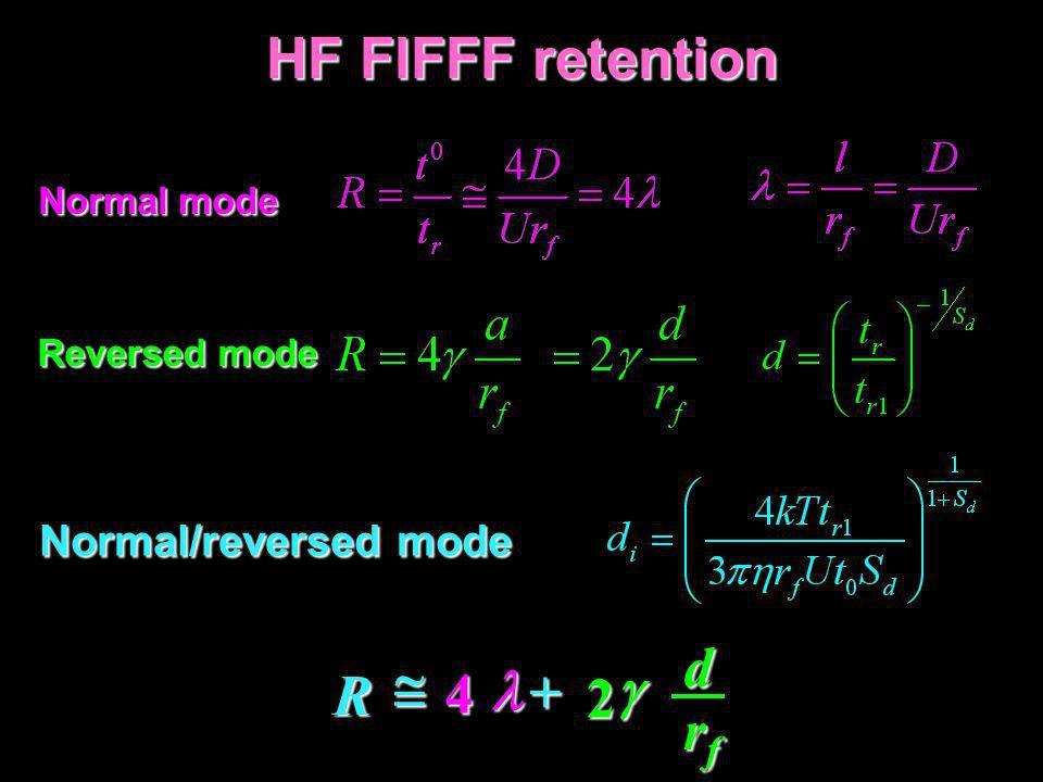 HF FlFFF retention rf d R 4 l + 2 g  Normal/reversed mode Normal mode