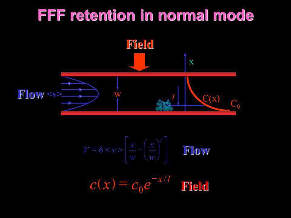 FFF retention in normal mode