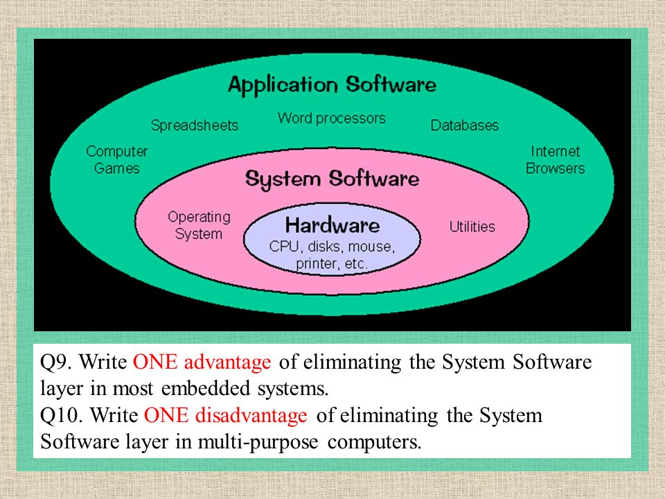 how to write operating system