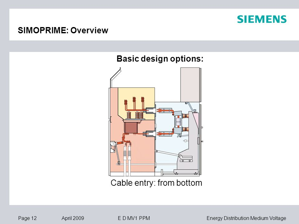Switchgear For Primary Distribution Ppt Video Online