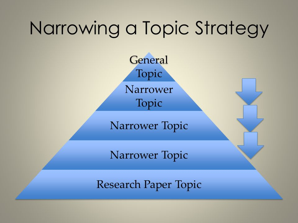 narrowing a topic In narrowing down your topic, you should consider the following ideas: identify and define the main elements of the topic that you have chosen and look at the different ways that they can be applied to the primary material of your essay.
