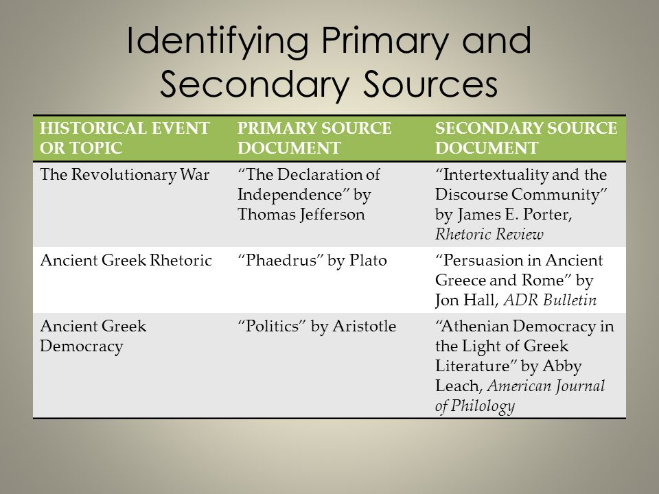 primary and secondary research papers What is the difference between research paper,  a primary source vs a secondary  what are the differences between research papers and technical articles for.