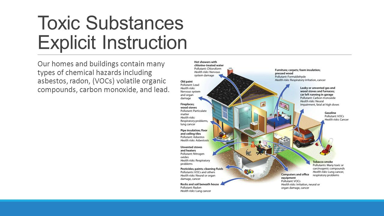 Toxic Substances Introduction