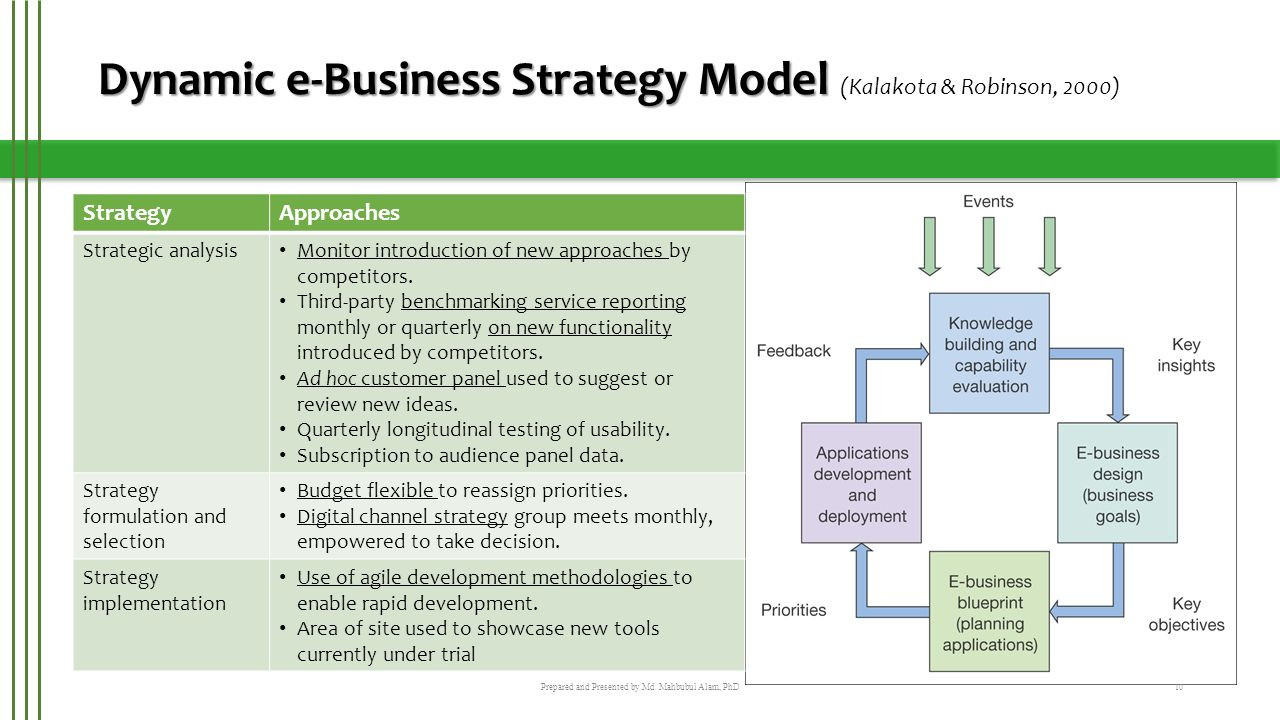 analysis of macro strategy dynamics automotive industry 2 days ago  automotive flex fuel engine market 2018 global industry analysis by size,   macro economical and governing factors in the market  information and  strategies of the top key players in the industry  4 market dynamics.