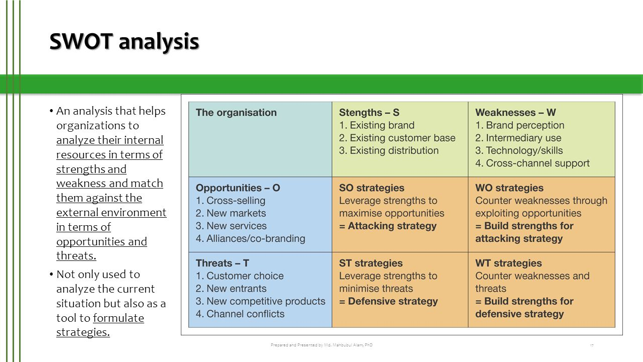 swot five forces Strategic management insight is the place where you can find the most comprehensive information on strategic management subject online.