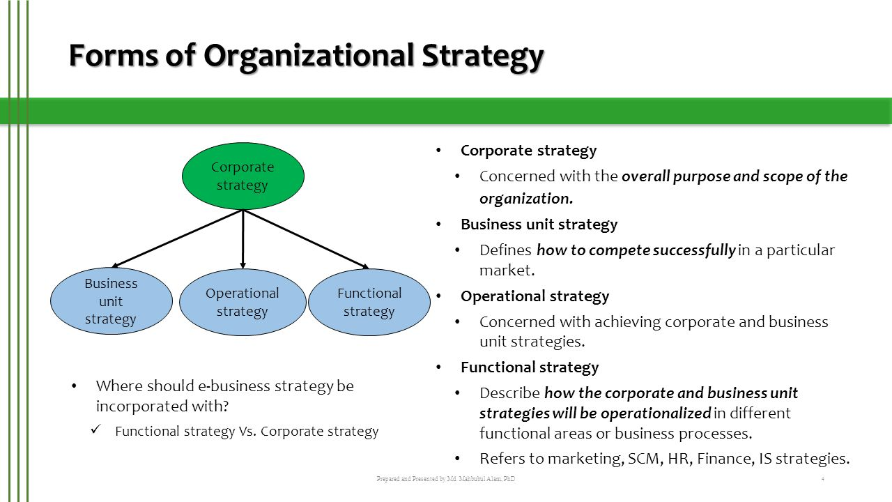 relationship between corporate strategy and marketing strategy pdf