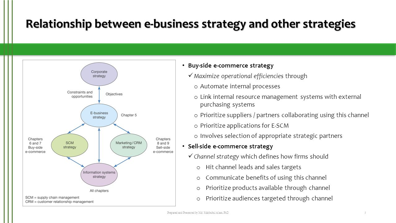 the relationship between marketing research and strategy tactics