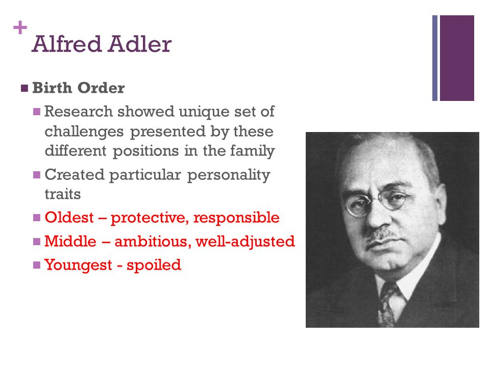 alfred adler birth order One such theory that explains these observations is the birth order theory of alfred adler home business  adler considered that the order of birth can greatly.