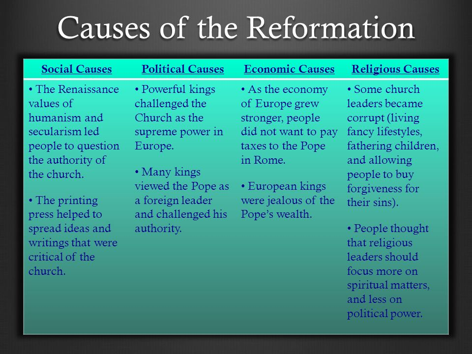 What are the Causes of Reformation in Europe?