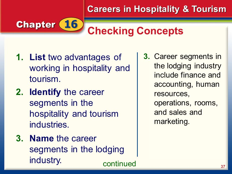 HR Issues in Hospitality