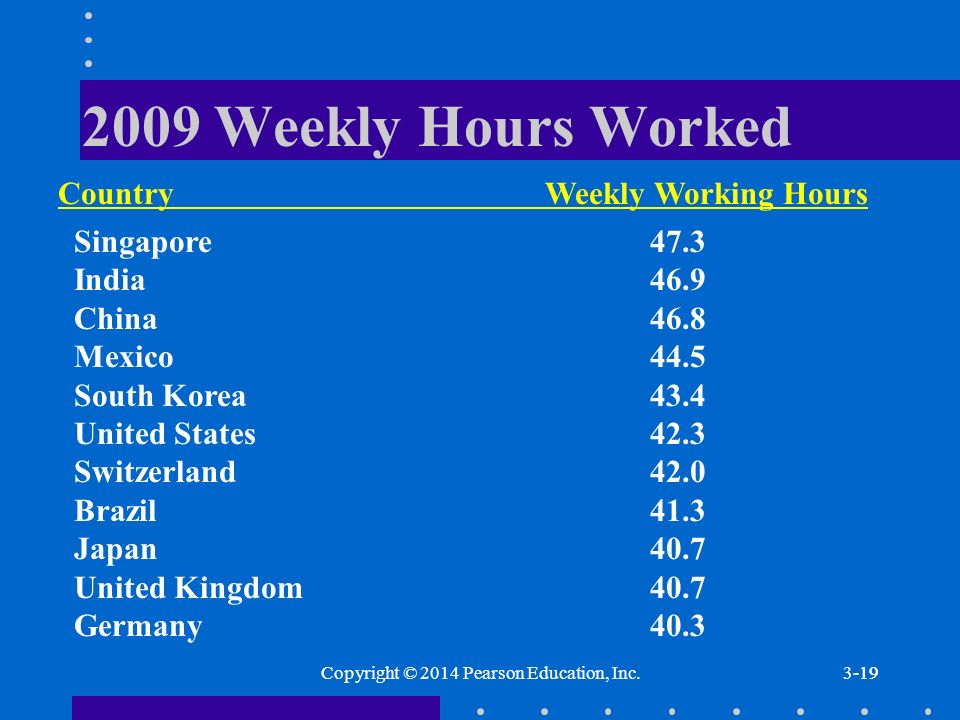 mexico working hours