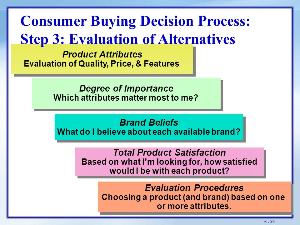 buyer decision processes Consumer decision making process comprises five stages: need recognition, information search, evaluation of alternatives, purchase and post-purchase behaviour marketing managers attempt to influence consumer behaviour during each of these stages as it has been discussed below in a greater detail .