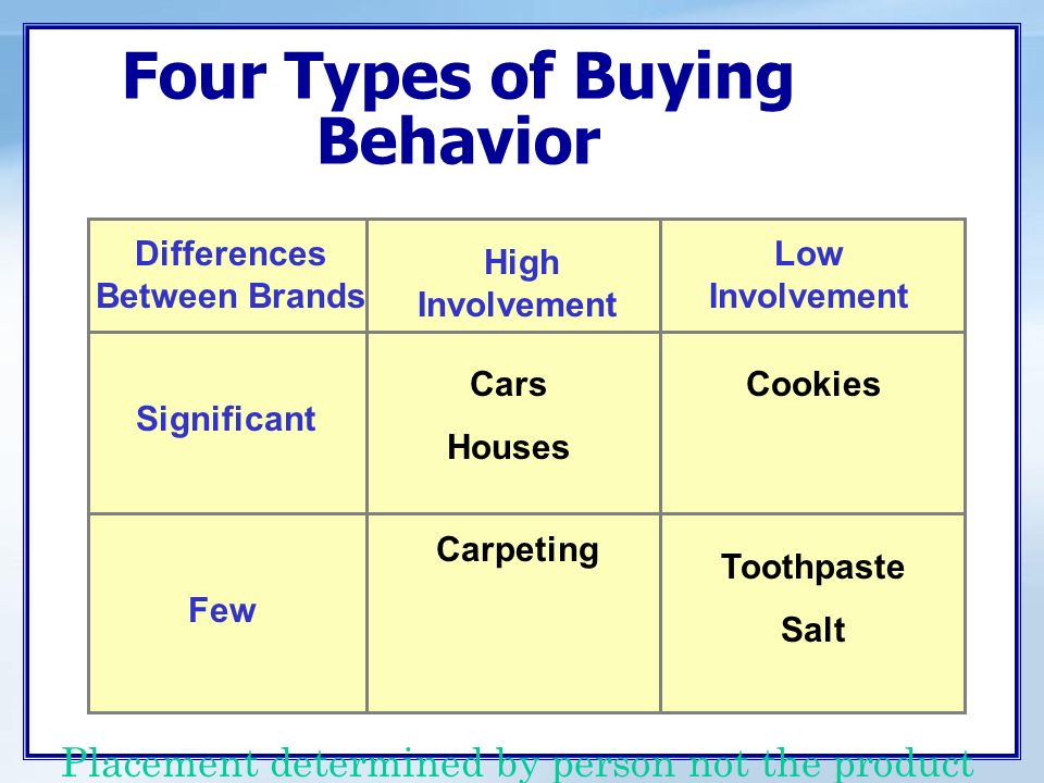 buyer decision process for new products - the role of product positioning in consumer buying decision process segmenting, targeting, positioning (stp) is the process which marketers employ to select target markets segmentation is the process of ordering consumers into groups with similar product interests or needs.