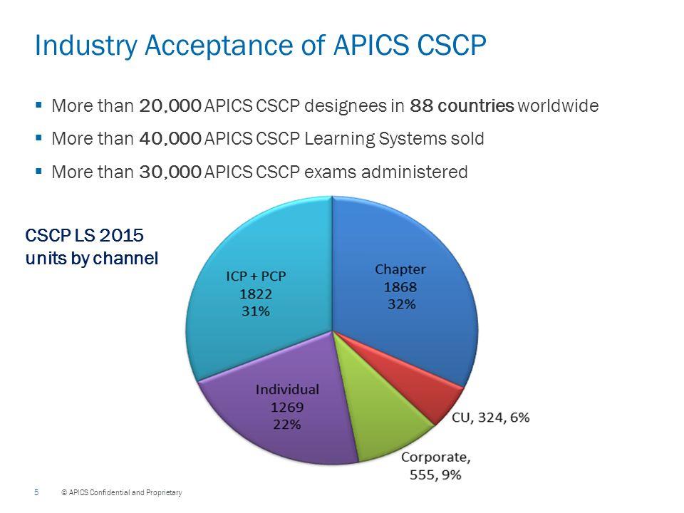 Online Instructor-Led APICS CLTD   APU