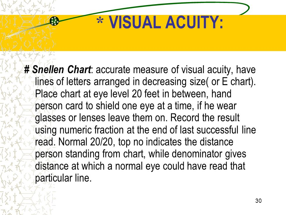 10 Feet Sneleye Chart: Pediatric Vision Screening