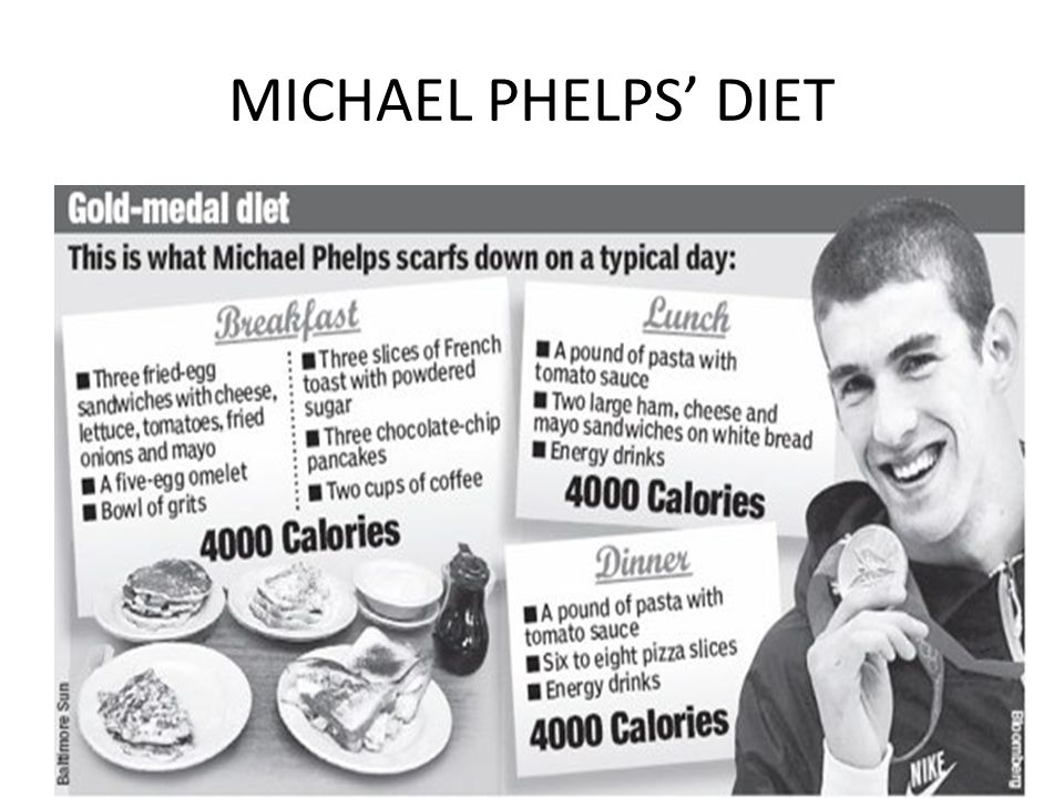 Michael Phelps Workout and Diet