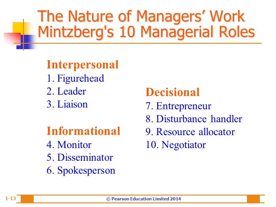 Conclusion of 10 managerial roles, Essay Sample - tete-de-moine com