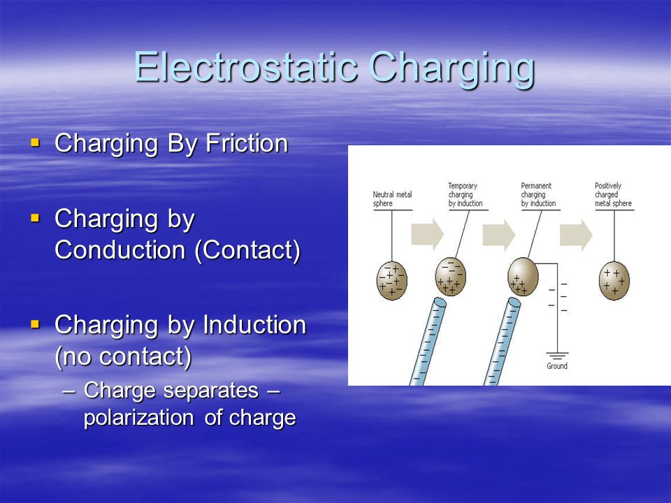 electric charges forces and fields ppt download. Black Bedroom Furniture Sets. Home Design Ideas