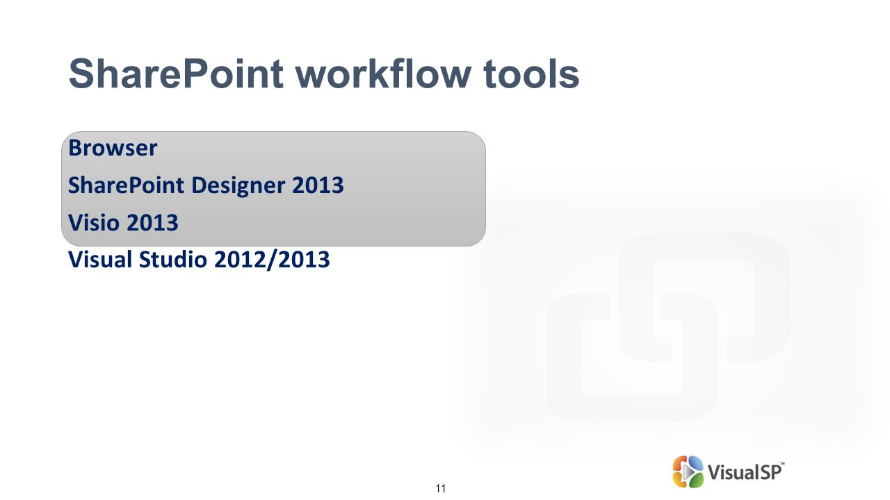 Pretty Visio Sharepoint Workflow Template Ideas - Entry Level Resume ...