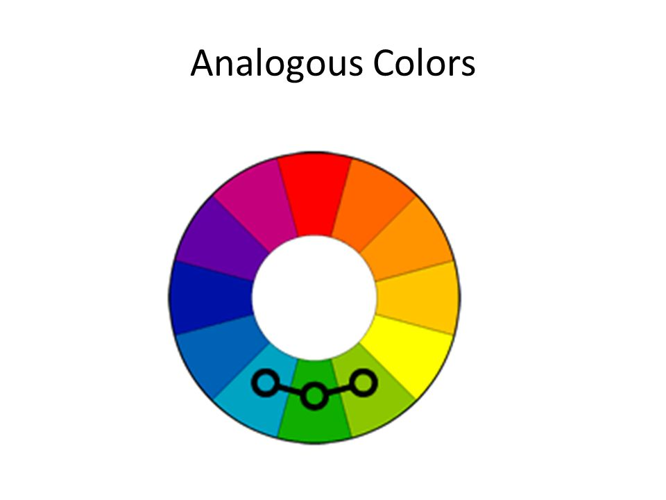 Watercolor resist painting ppt video online download for Analogous colors are