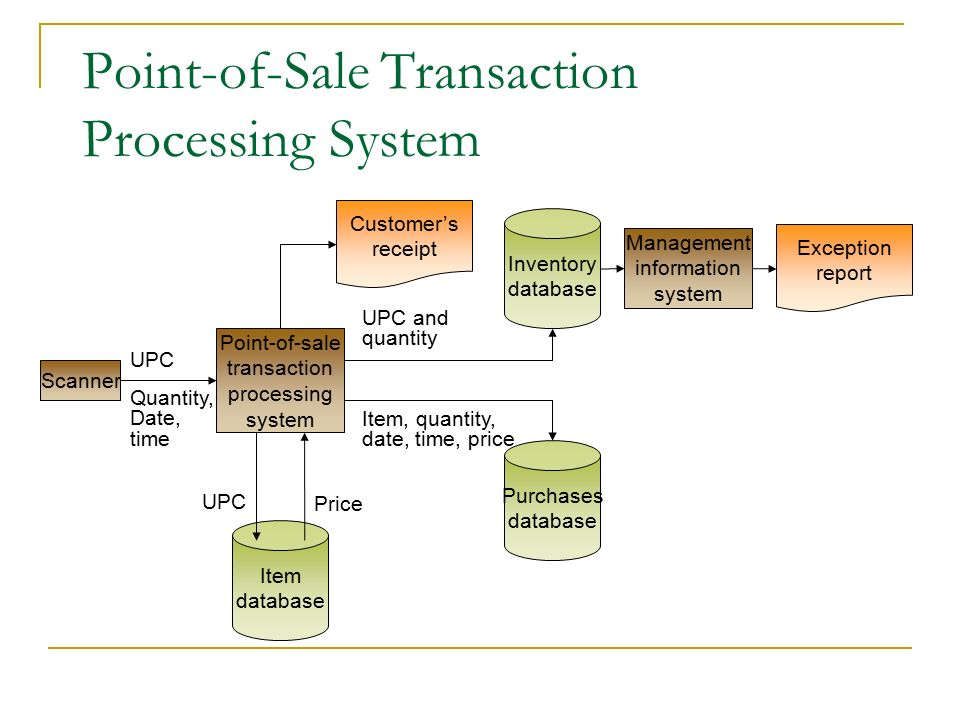 point of sale system scope and limitations The point-of-sale terminal is a computerized system used to record sales and handle payments it is typically used  implementation: resource limitation,  and scope may take only a few minutes to create.