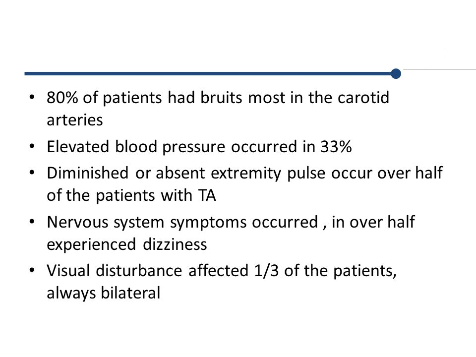 80% of patients had bruits most in the carotid arteries