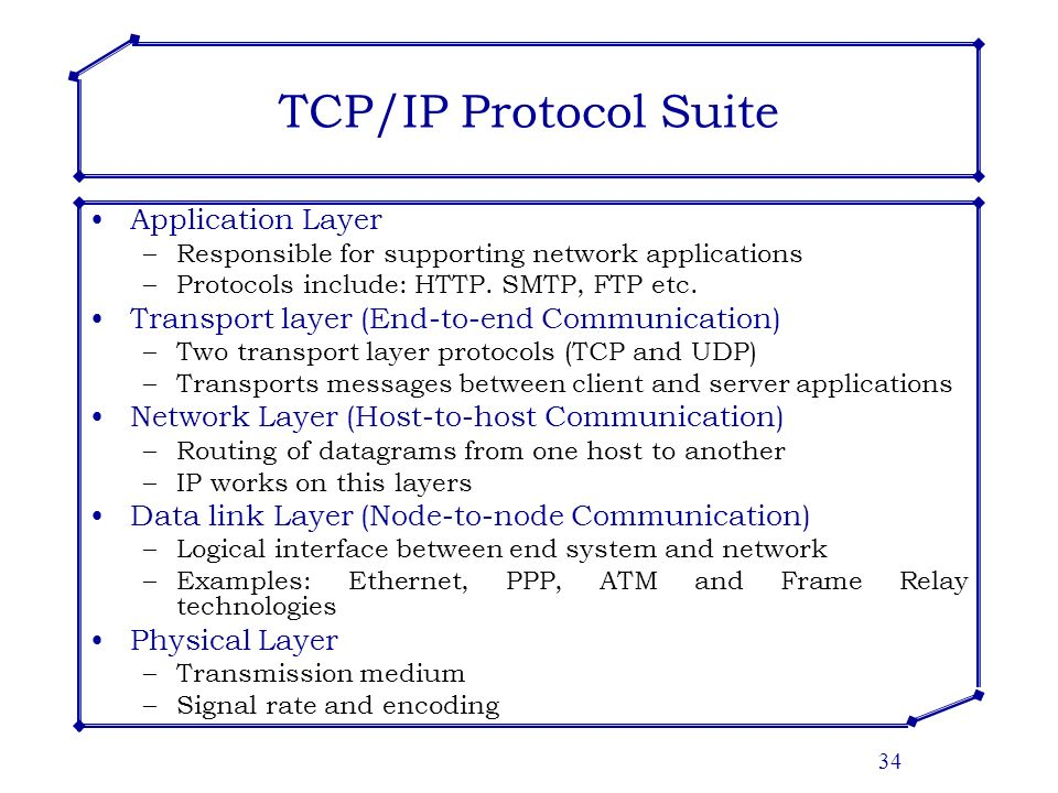tcp ip suite of protocols in pdf