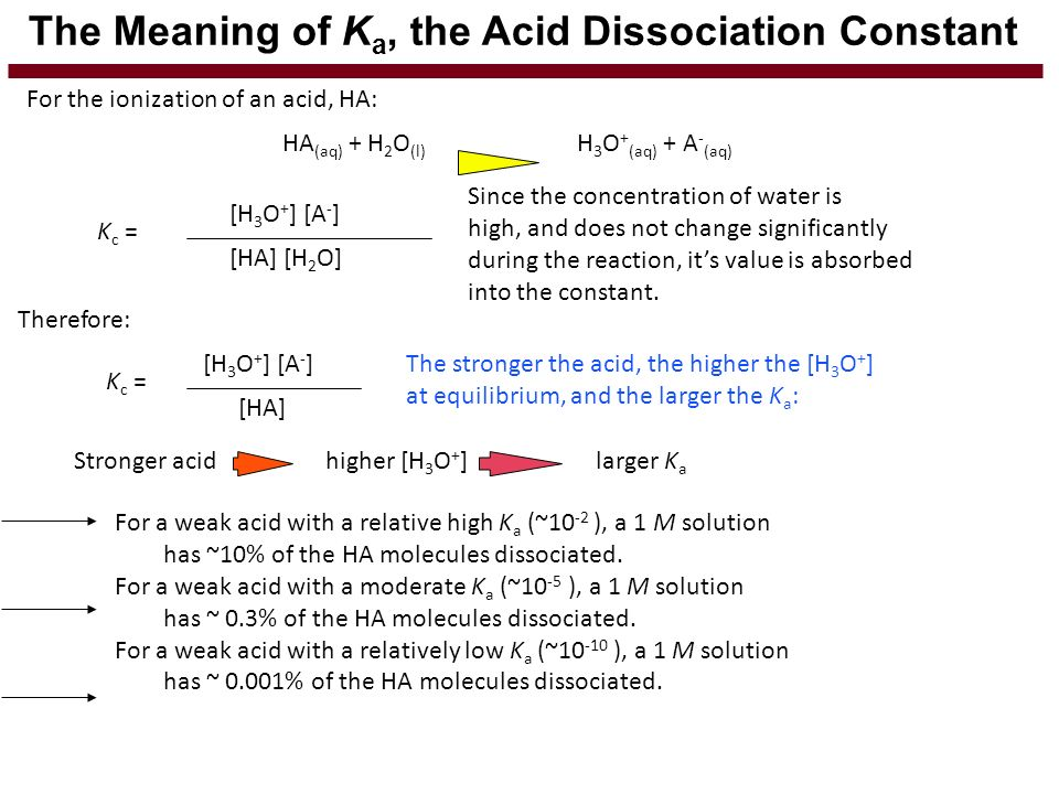 acid dissociation constant Acid dissociation constants are most often associated with weak acids, or acids that do not completely dissociate in solution this is because strong acids are presumed to ionize completely in solution and therefore their k a values are exceedingly large.