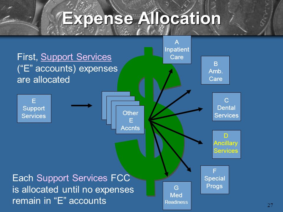 cost accounting system of bpl Complies with the managerial cost accounting standards, it may use a cost accounting system or use cost finding techniques and other cost studies and analyses some.