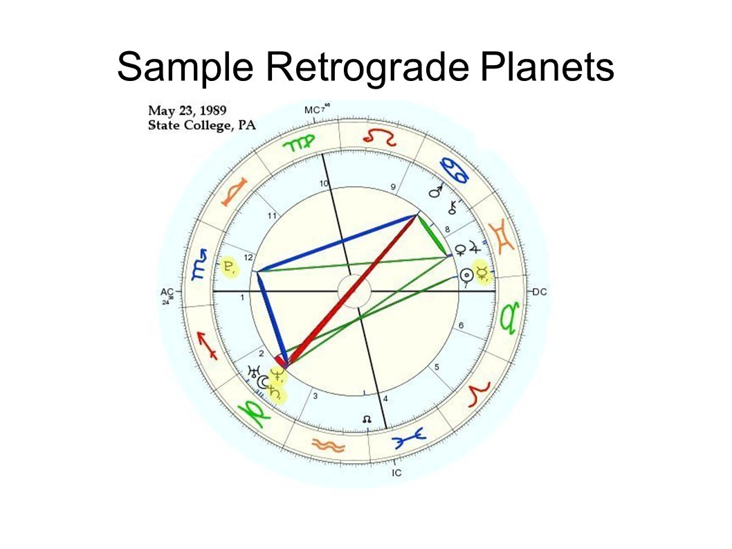 Horoscope 800 birth chart gallery free any chart examples retrograde planets in birth chart gallery free any chart examples astrology 201 how to interpret a nvjuhfo Gallery