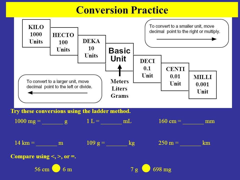 unit conversions ppt download. Black Bedroom Furniture Sets. Home Design Ideas