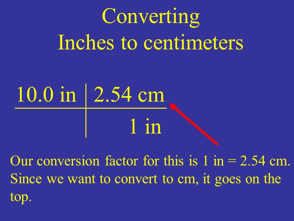 inches to centimeters converter