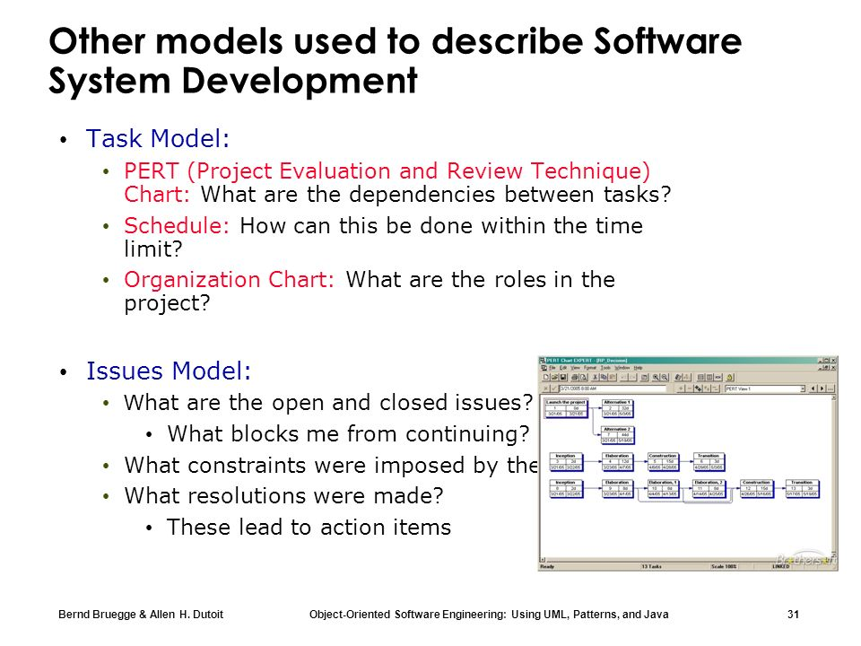 Chapter 2 modeling with uml part 1 ppt download other models used to describe software system development 32 pert chart ccuart Gallery