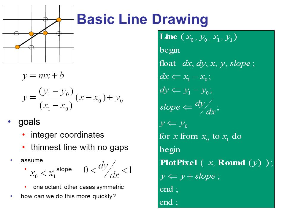 Bresenham Line Drawing Algorithm With Slope Greater Than 1 : Vision color ii rasterization week mon feb ppt