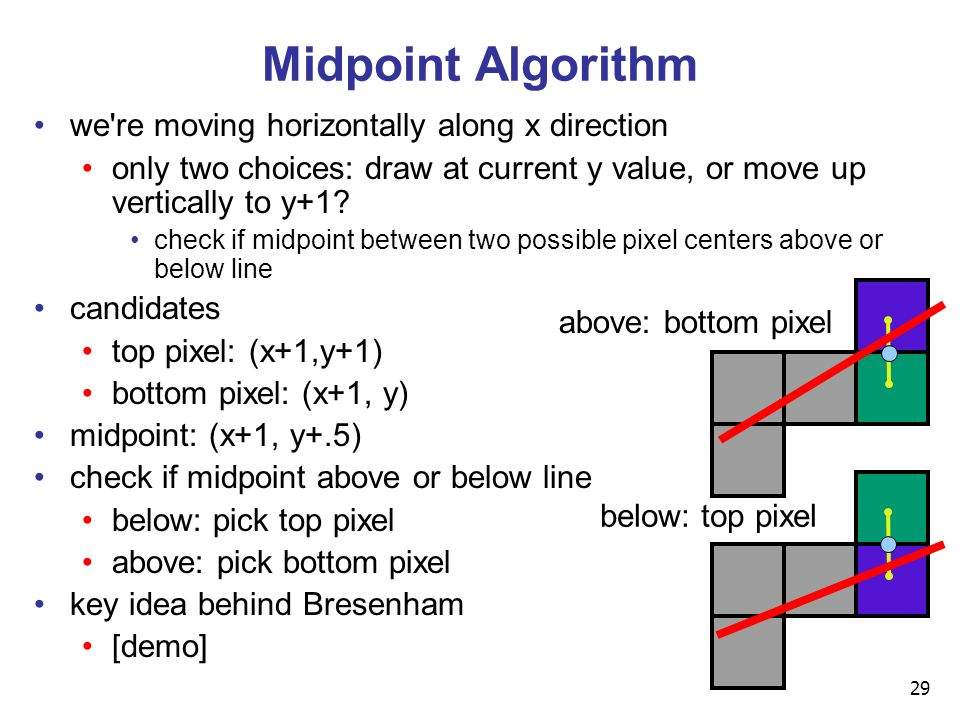 Line Drawing Using Midpoint Algorithm : Vision color ii rasterization week mon feb ppt
