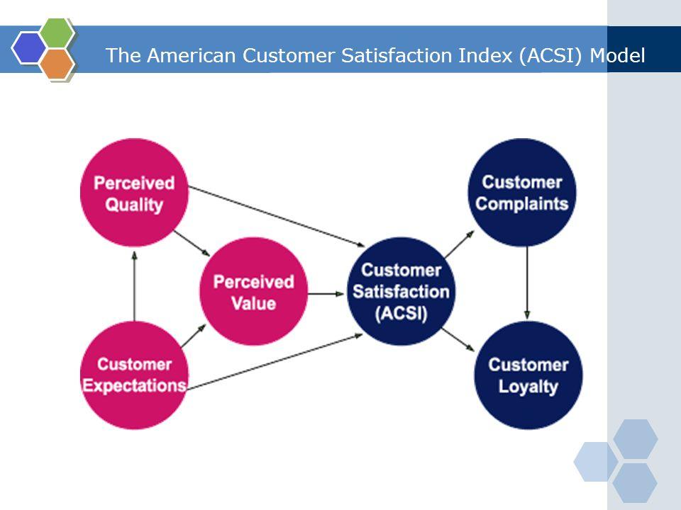 customer satisfaction acsi model The australian customer satisfaction index (acsi) will use the science based proprietary methodology of american customer satisfaction index(acsi.