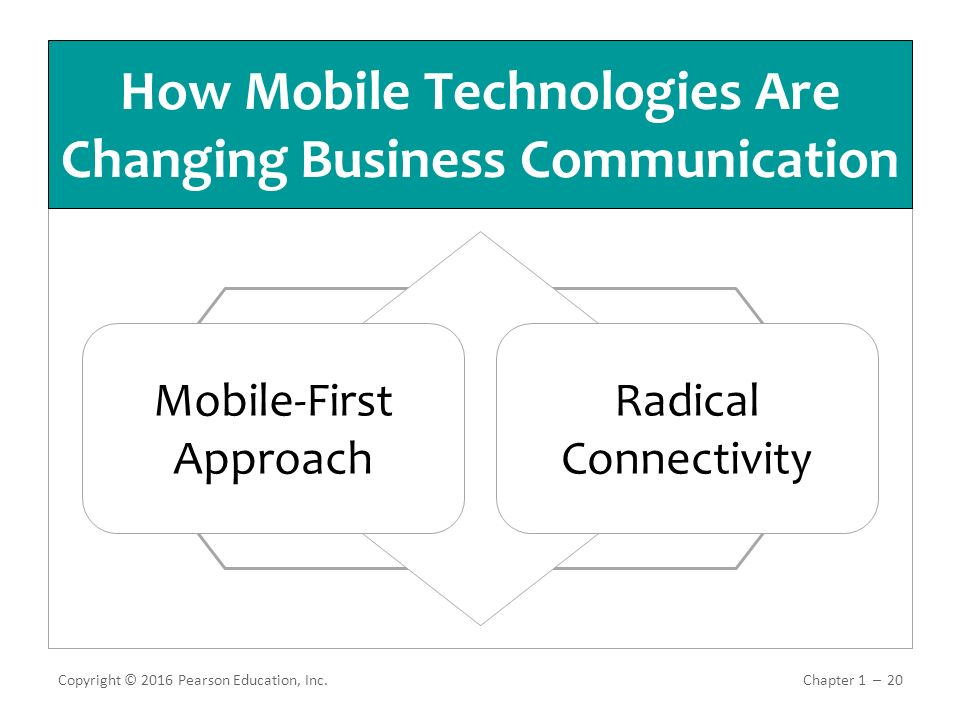 """how technology has changes the way of communications and business The innovations were selected based on how they impact quality of life, fulfill a compelling need, solve a problem, exhibit a """"wow"""" factor, change the way business is conducted, increase efficiency, spark new innovations and create a new industry."""