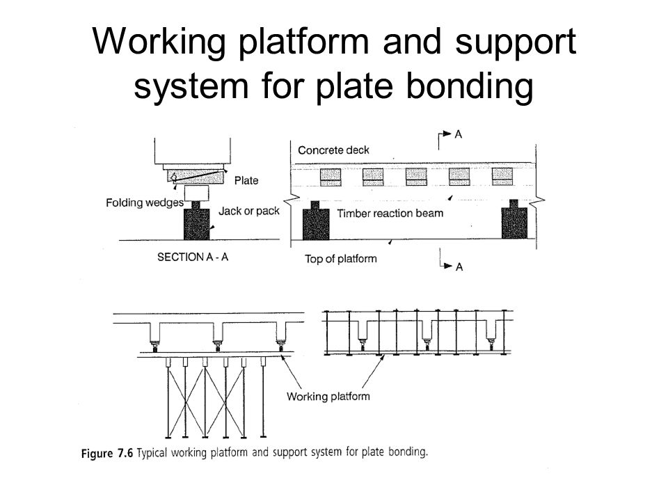 repair and strengthening of concrete structures pdf