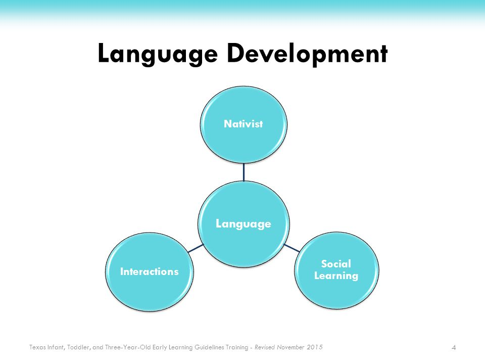 Language and communication development ppt download 4 language development ccuart Choice Image