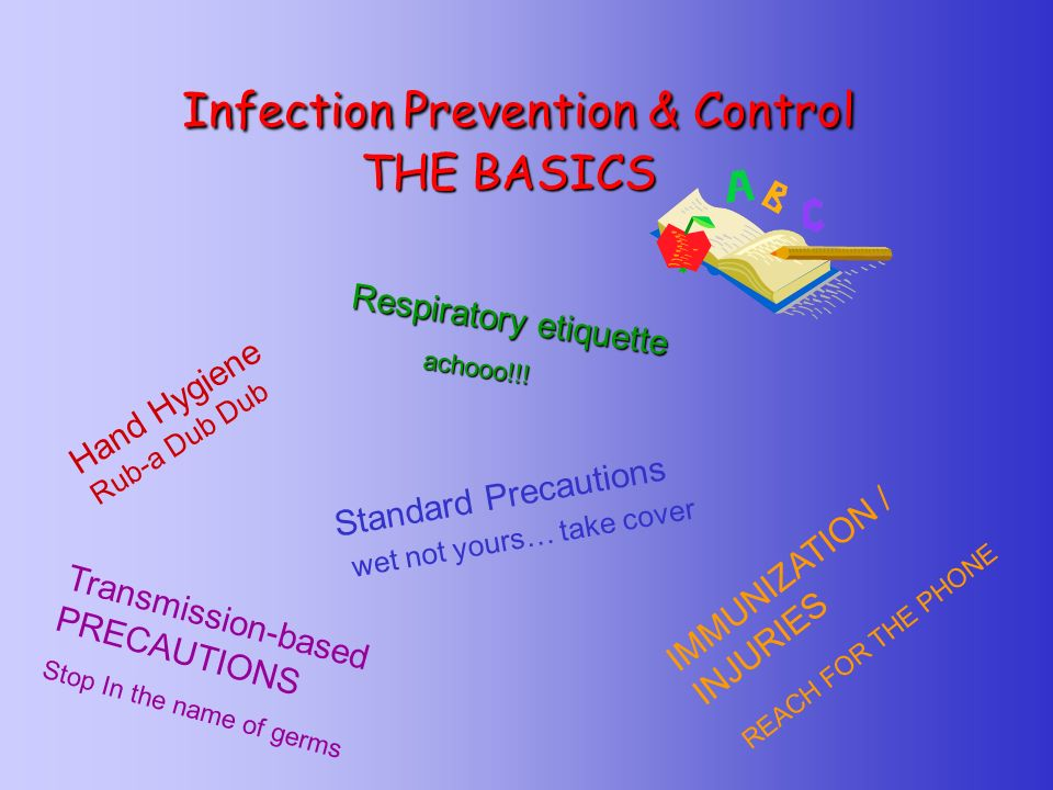hygiene and infection control Secondary measures of hand hygiene performance in health care available with continuous electronic monitoring of individuals  american journal of infection control .