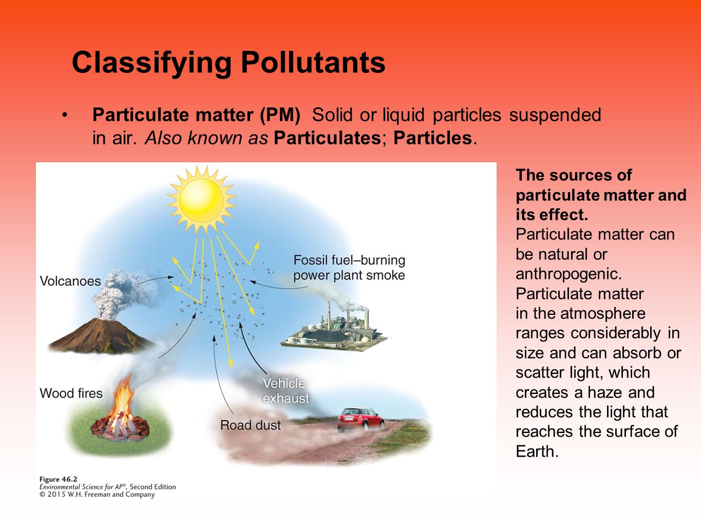 natural and anthropogenic sources of air pollution pdf