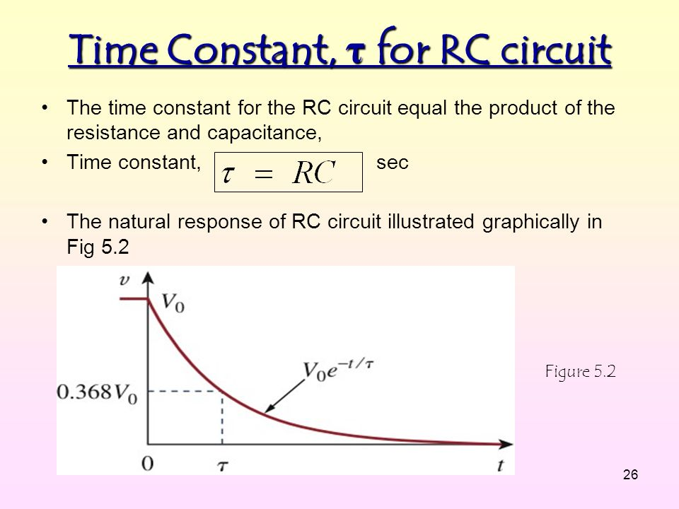 capacitance and rc circuits The parallel rc circuit is generally of less interest than the series circuit this is   when ac is applied to the parallel rc circuit shown below the capacitor never.