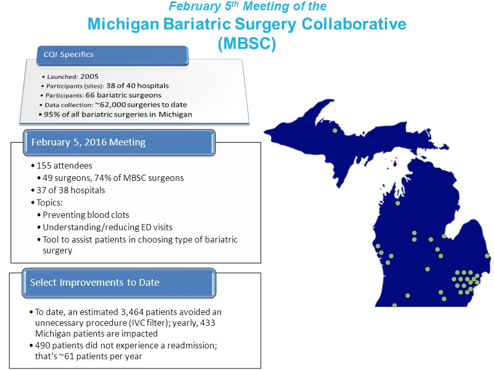 February 5th Meeting of the Michigan Bariatric Surgery Collaborative (MBSC)