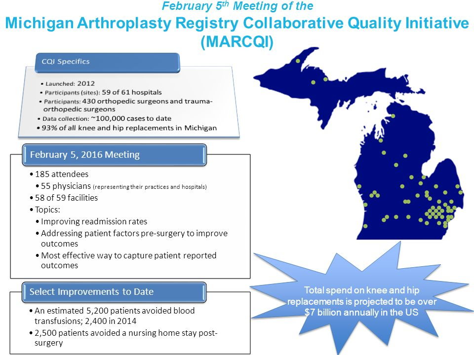 February 5th Meeting of the Michigan Arthroplasty Registry Collaborative Quality Initiative (MARCQI)