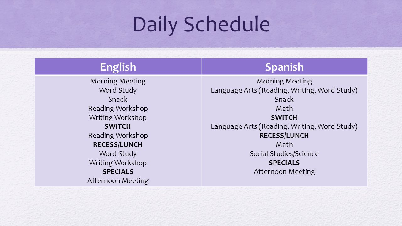 First Grade Dual Language Immersion - ppt video online download