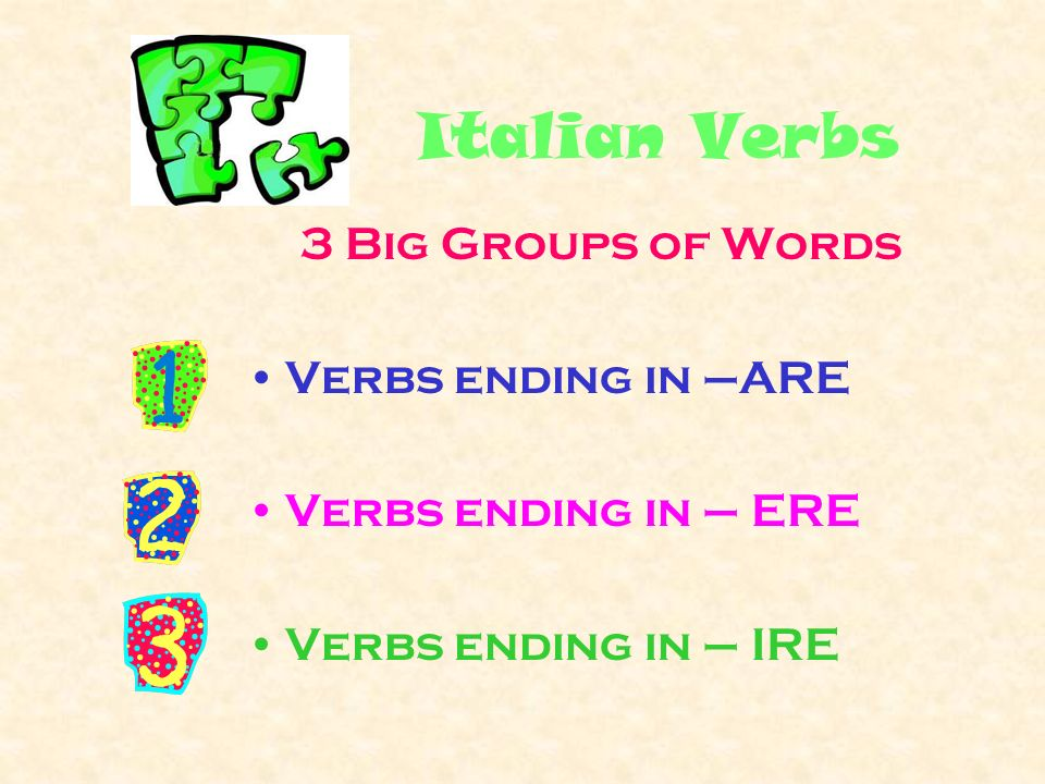 Italian Verbs 3 Big Groups of Words Verbs ending in –ARE