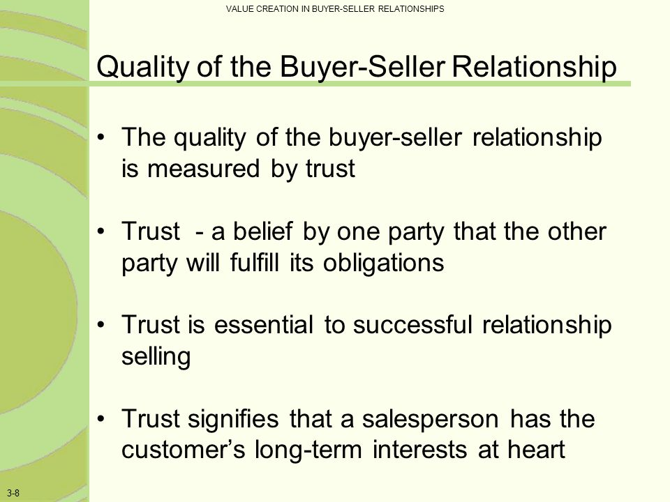 what is buyer relationship