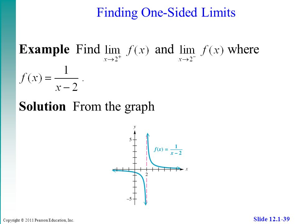 Limits An Introduction To Limits Techniques For